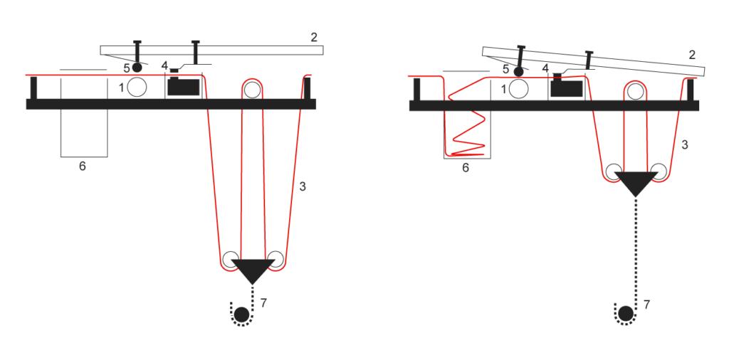 Fonctionnement Mellotron
